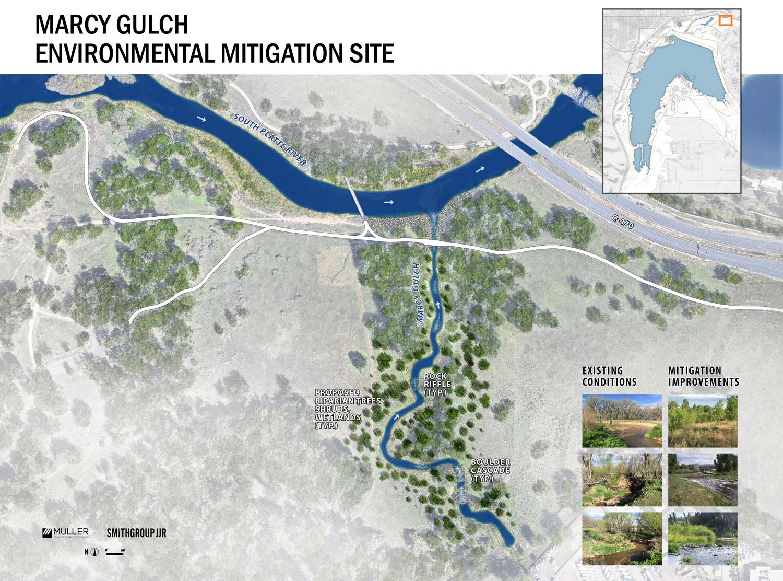 Environmental Mitigation – Chatfield Reallocation